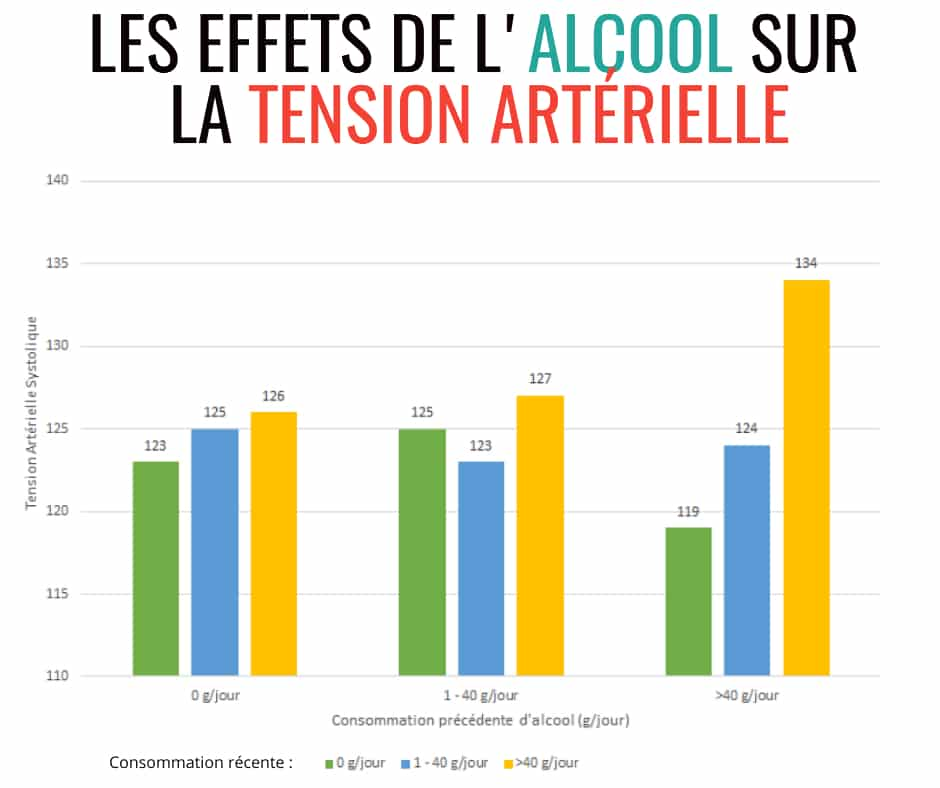 High Blood Pressure Due to Alcohol A Rapidly Reversible Effect. Maheswaran et al.
